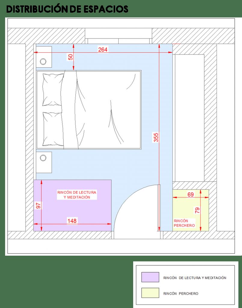 2. Renovar una habitación sin cambiar mobiliario