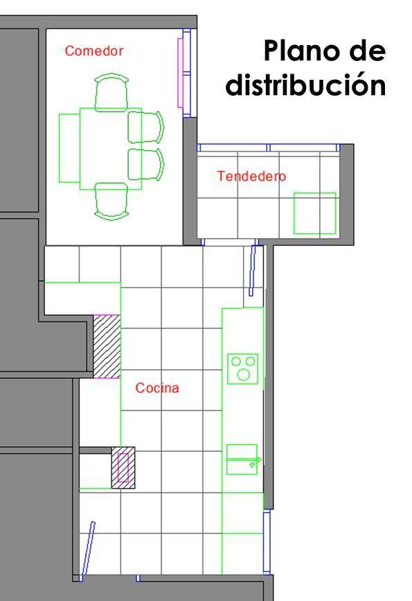 Cómo definir el panel de inspiración de mi cocina-comedor en 3 pasos1