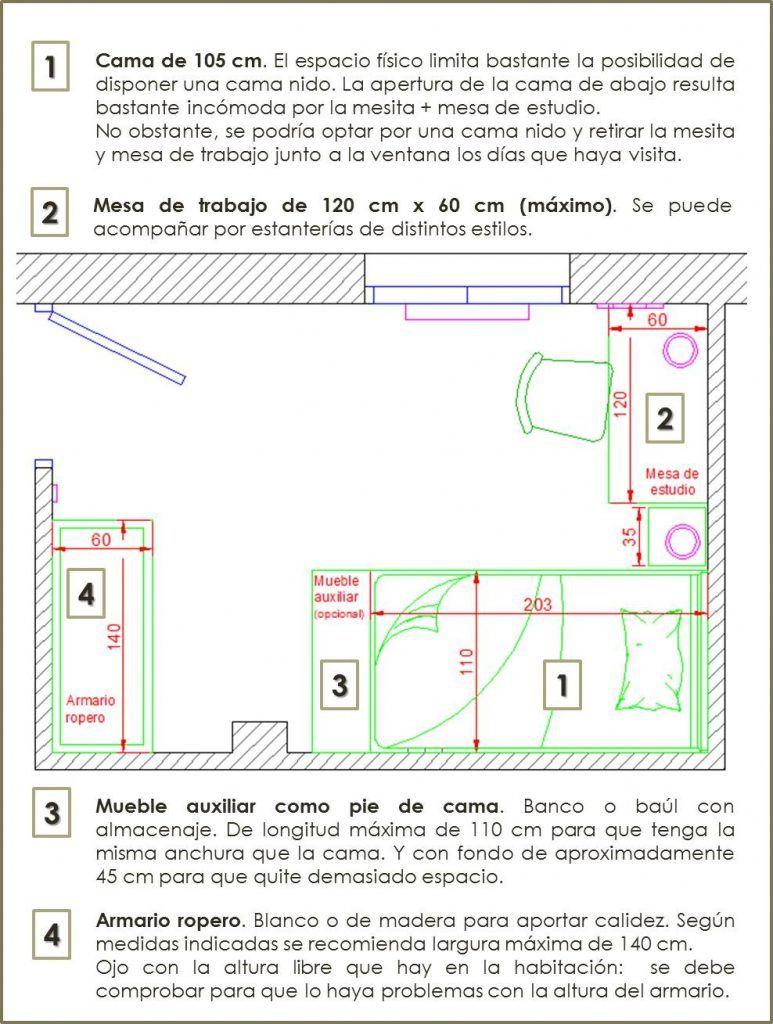 habitación juvenil de 10 m2 2