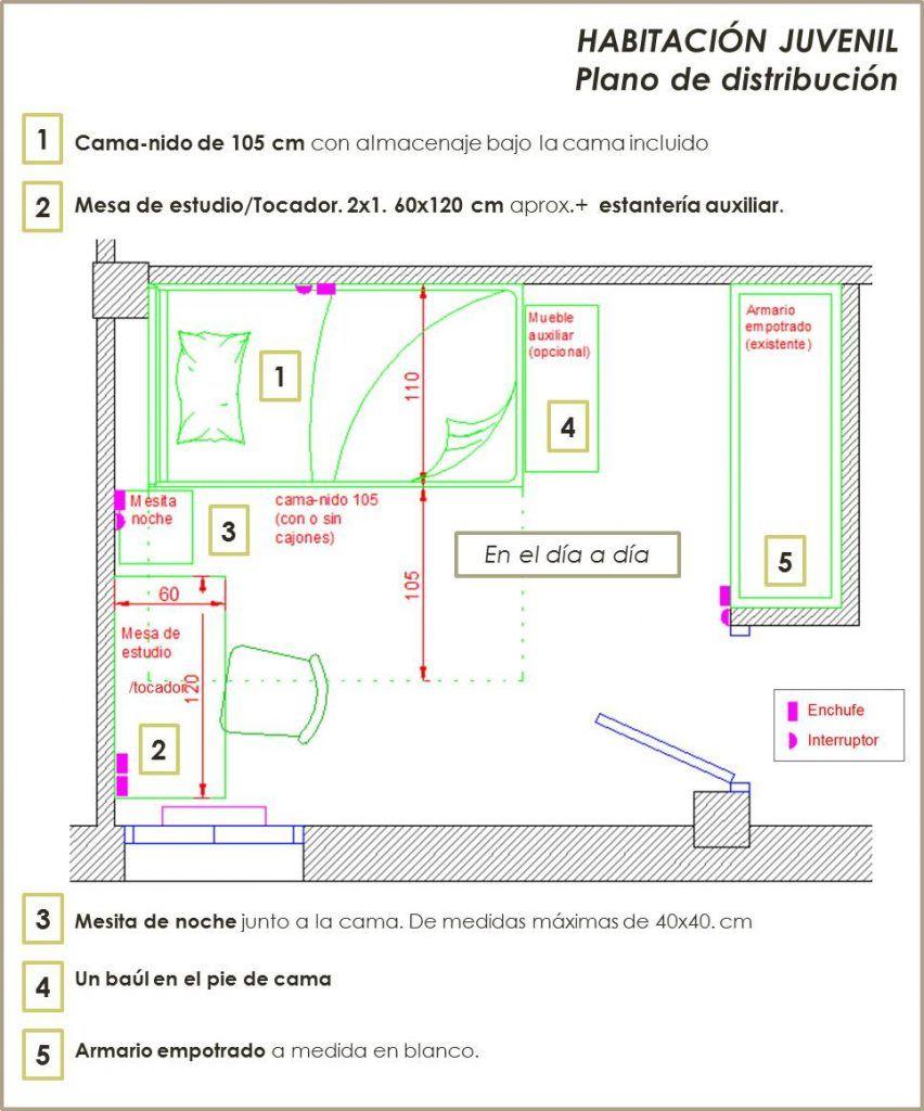 Cómo convertir una habitación sin gracia en un refugio juvenil 3