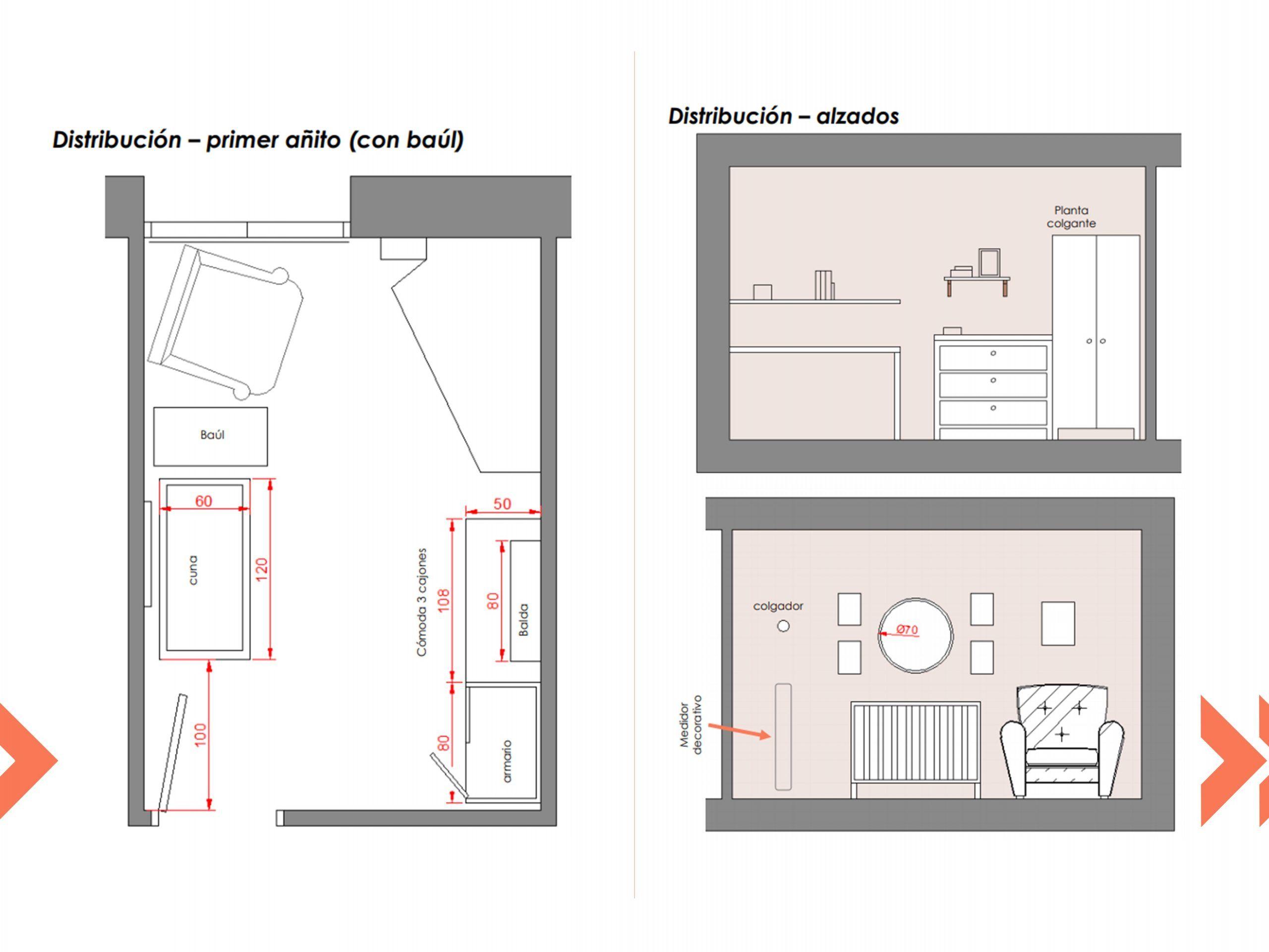 Habitación de Jara 2